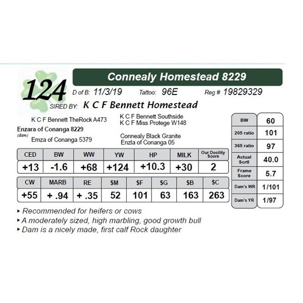 Connealy Homestead 8229