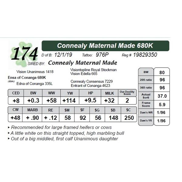 Connealy Maternal Made 680K