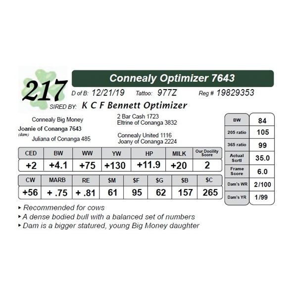 Connealy Optimizer 7643