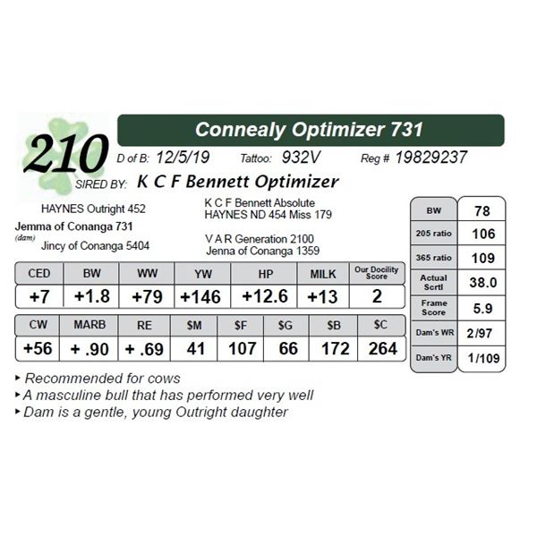 Connealy Optimizer 731