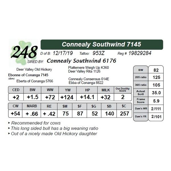 Connealy Southwind 7145