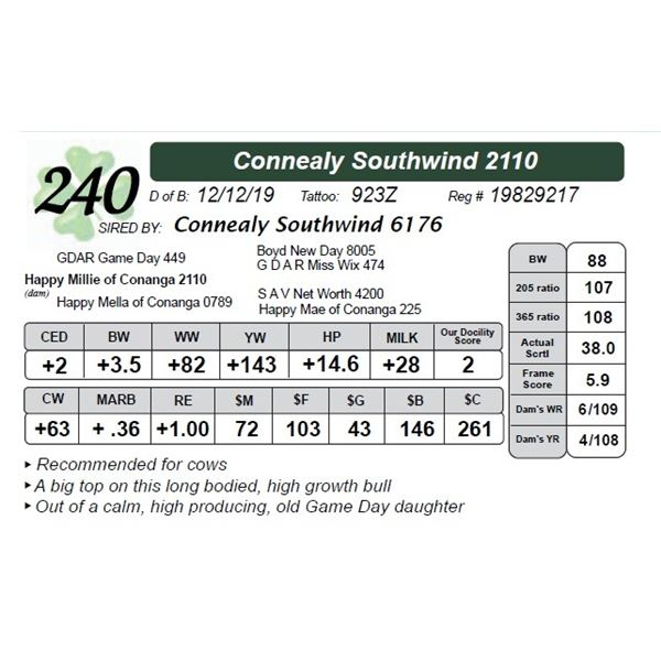 Connealy Southwind 2110
