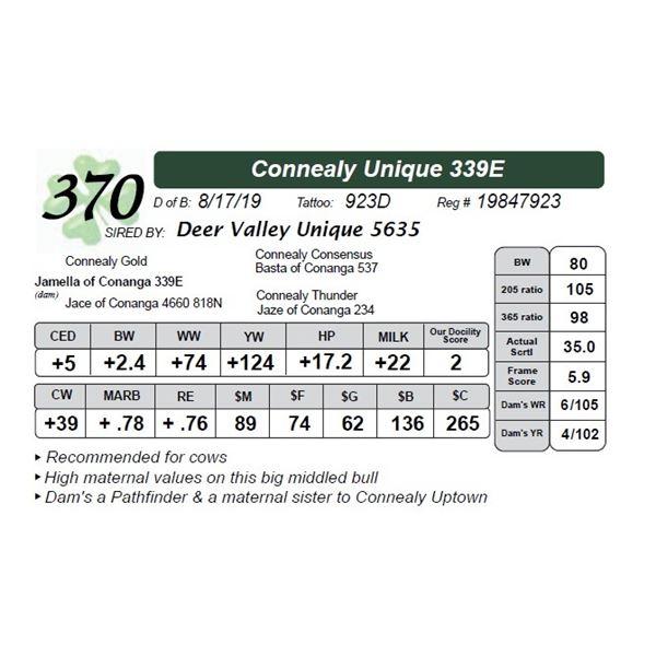 Connealy Unique 339E