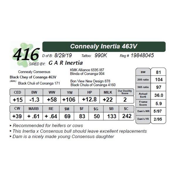 Connealy Inertia 463V