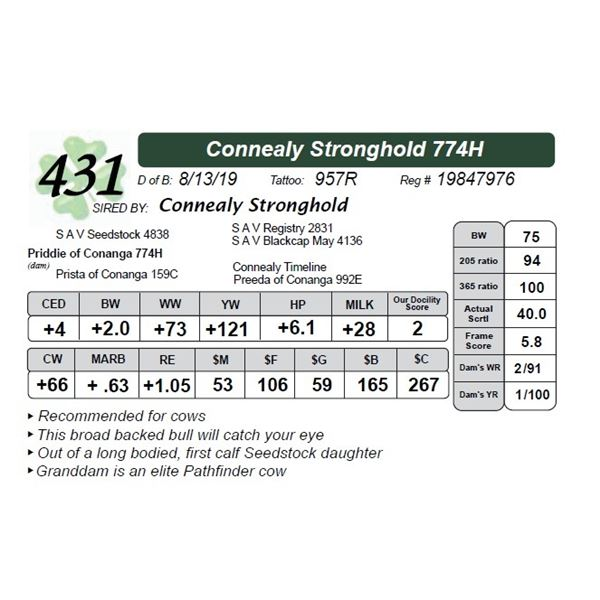 Connealy Stronghold 774H