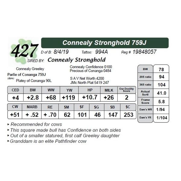 Connealy Stronghold 759J
