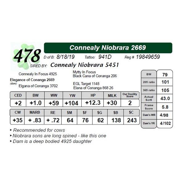 Connealy Niobrara 2669