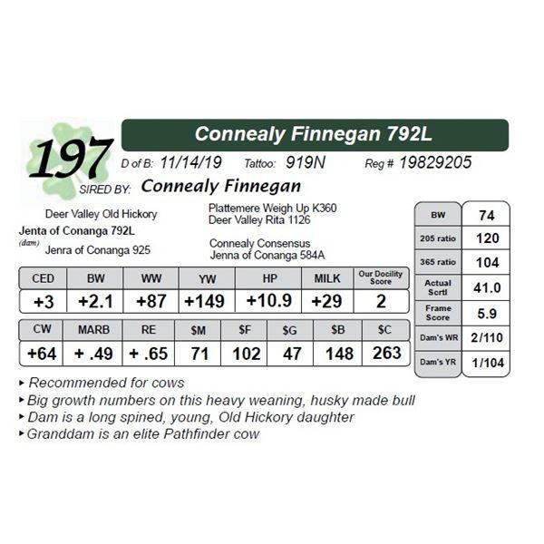 Connealy Finnegan 792L