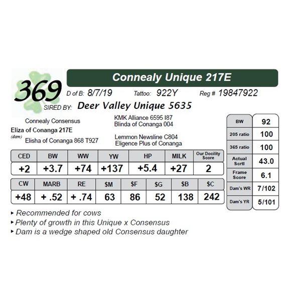Connealy Unique 217E