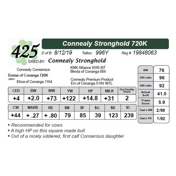 Connealy Stronghold 720K