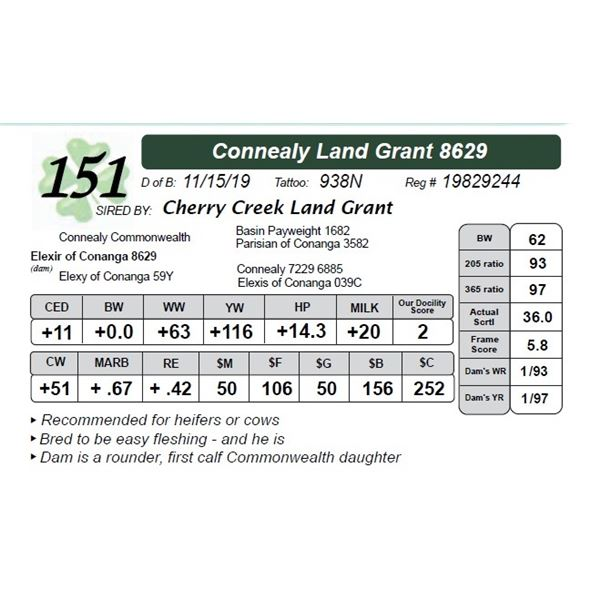 Connealy Land Grant 8629
