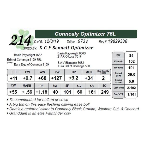 Connealy Optimizer 75L