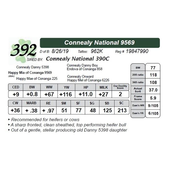 Connealy National 9569