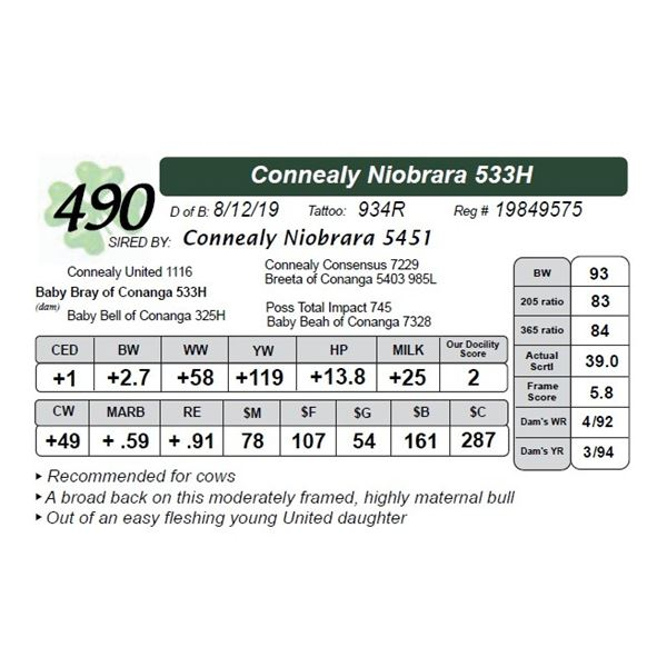 Connealy Niobrara 533H
