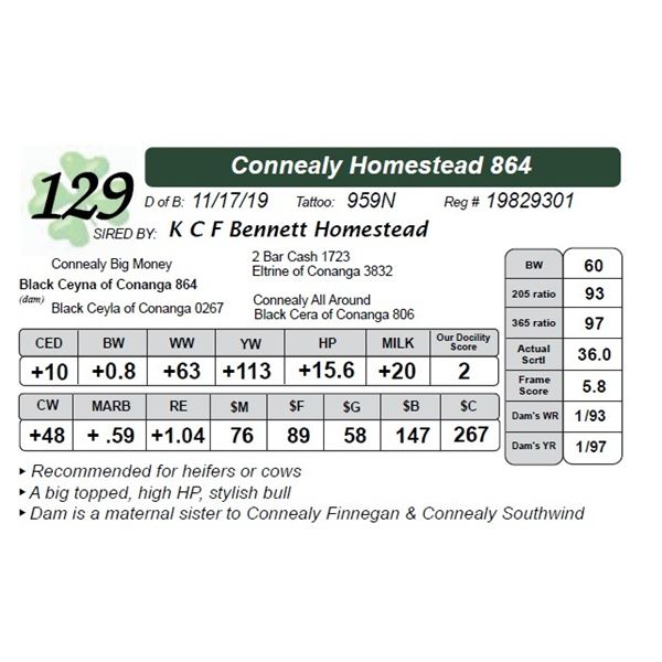 Connealy Homestead 864
