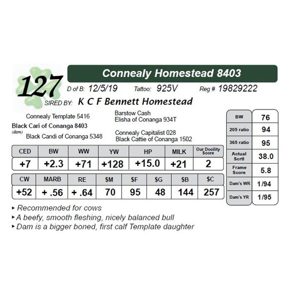 Connealy Homestead 8403