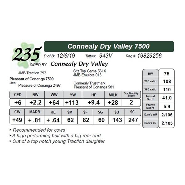 Connealy Dry Valley 7500