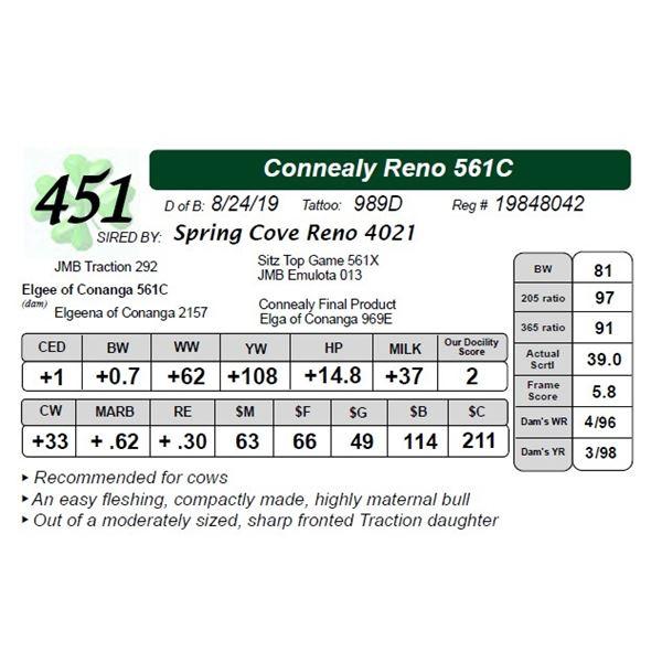 Connealy Reno 561C