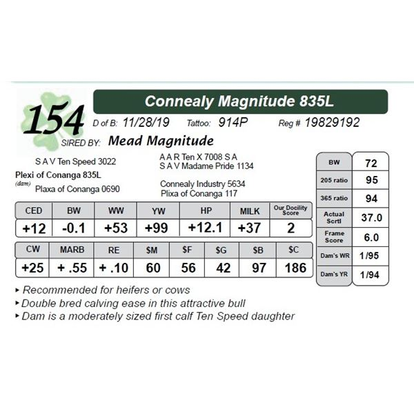 Connealy Magnitude 835L