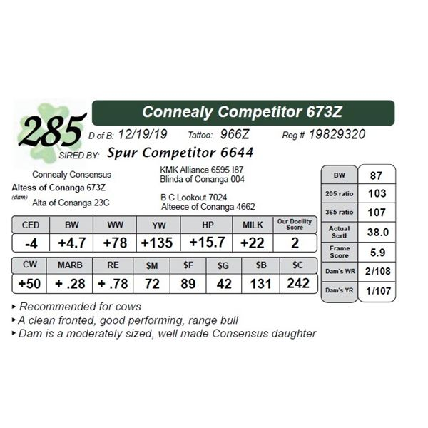Connealy Competitor 673Z