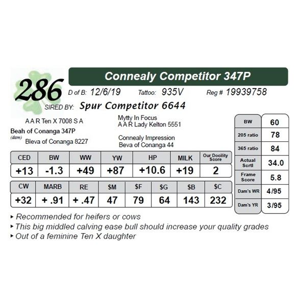 Connealy Competitor 347P