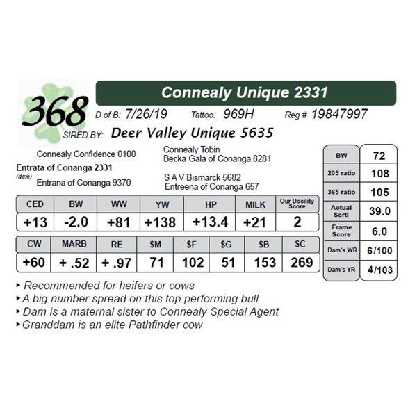 Connealy Unique 2331