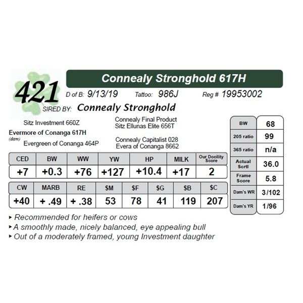 Connealy Stronghold 617H
