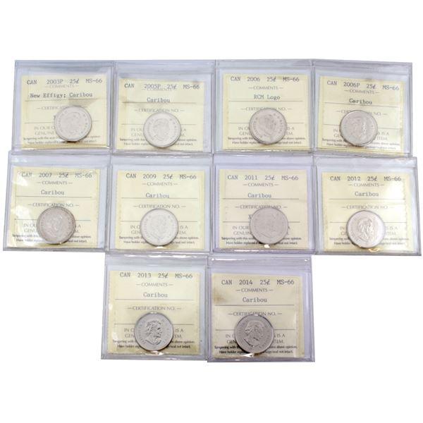 25-cent 2003P NE, 2005P, 2006 RCM Logo, 2006P, 2007, 2009, 2011, 2012, 2013 & 2014 ICCS Certified MS