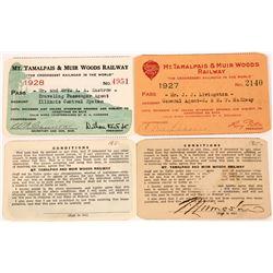 Rail Passes for Mt Tamalpais Railway  [127708]