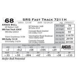 SRS Fast Track 7211H