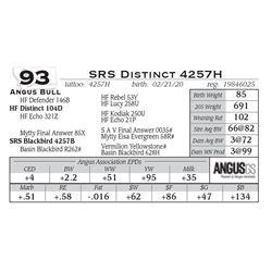 SRS Distinct 4257H
