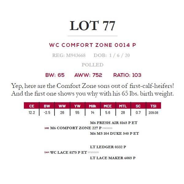 WC COMFORT ZONE 0014 P