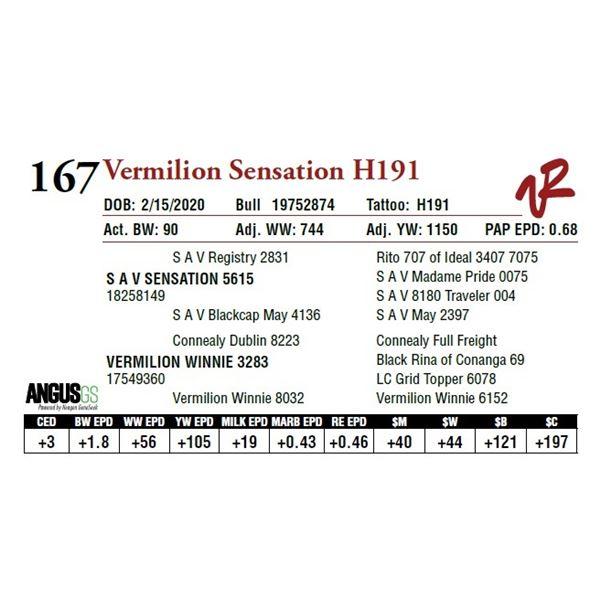 VERMILION SENSATION H191