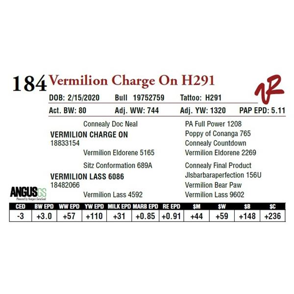 VERMILION CHARGE ON H291