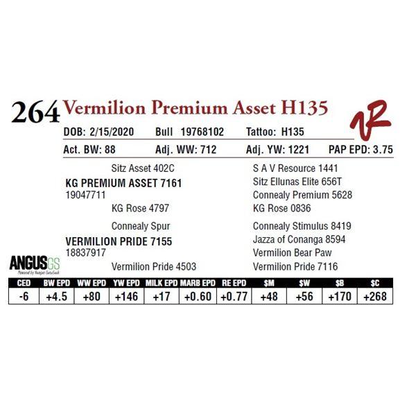 VERMILION PREMIUM ASSET H135