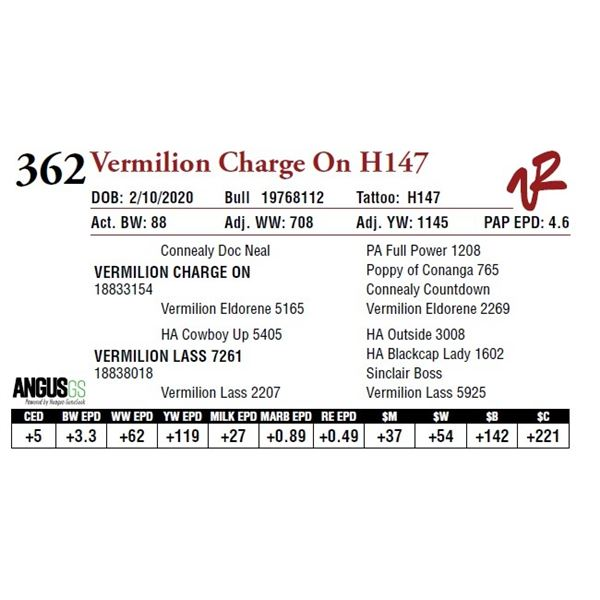 VERMILION CHARGE ON H147