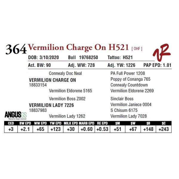 VERMILION CHARGE ON H521
