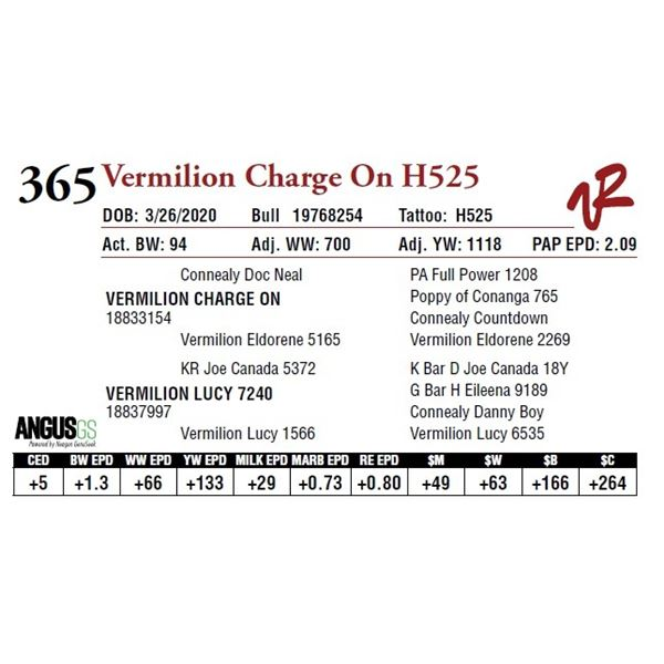 VERMILION CHARGE ON H525