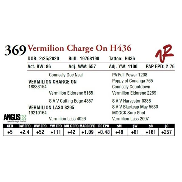 VERMILION CHARGE ON H436