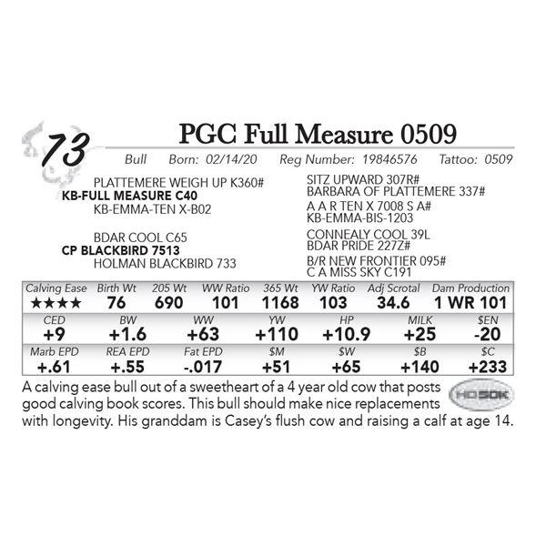 PGC Full Measure 0509