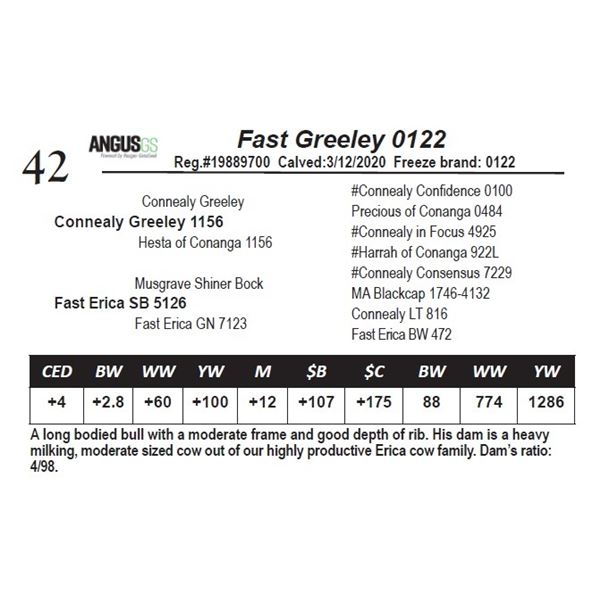 Fast Greeley 0122
