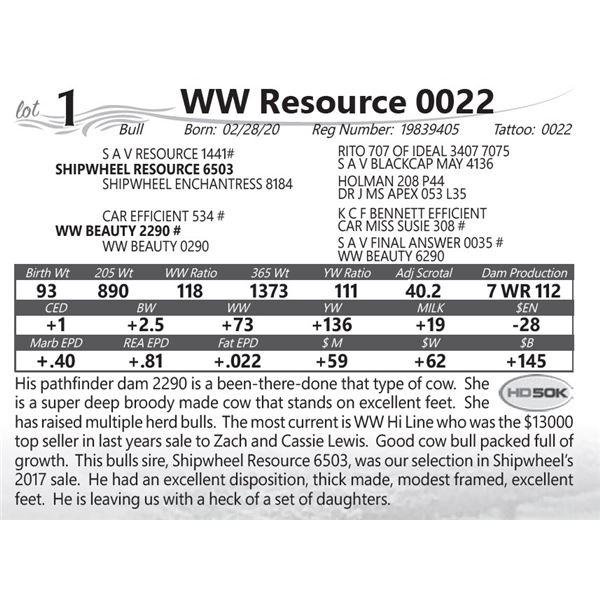 WW Resource 0022