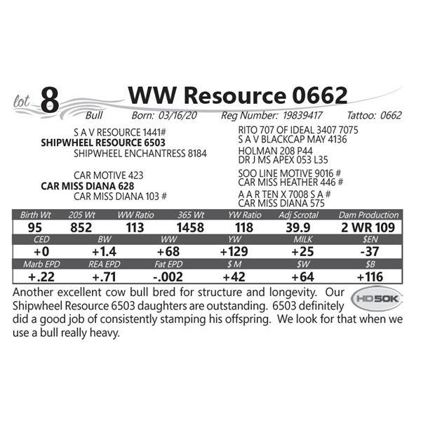 WW Resource 0662