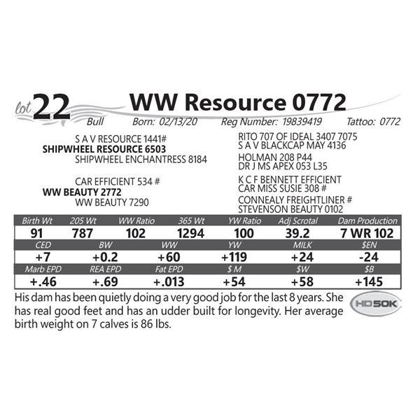 WW Resource 0772