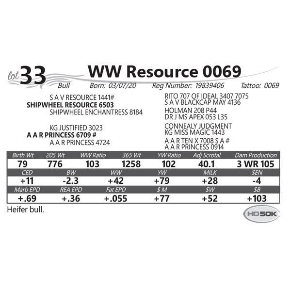 WW Resource 0069