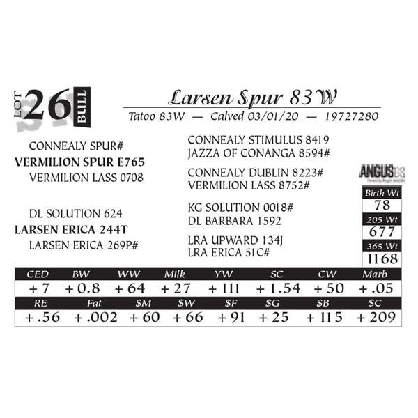 Larsen Spur 83W