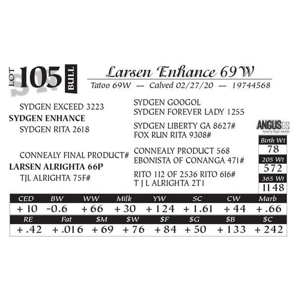 Larsen Enhance 69W