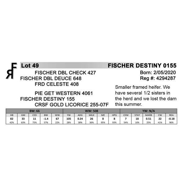FISCHER DESTINY 0155