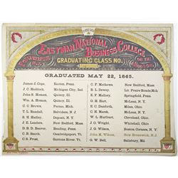 Eastman National Business College May 22, 1865 Graduating Class List