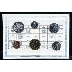 RCM 1994 UNC Coin Set